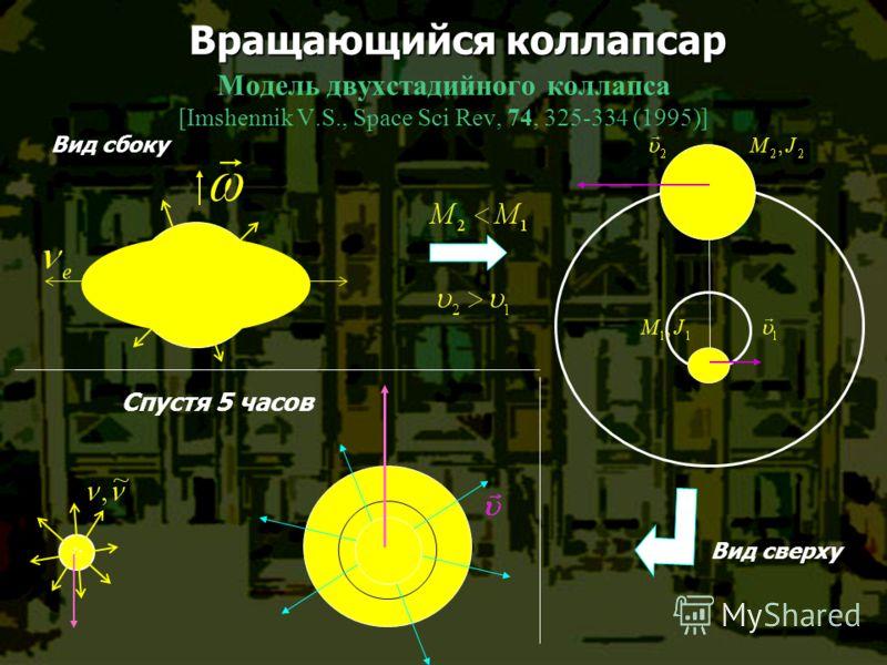 Модель двухстадийного коллапса [Imshennik V.S., Space Sci Rev, 74, 325-334 (1995)] Вращающийся коллапсар Вид сверху Вид сбоку Спустя 5 часов