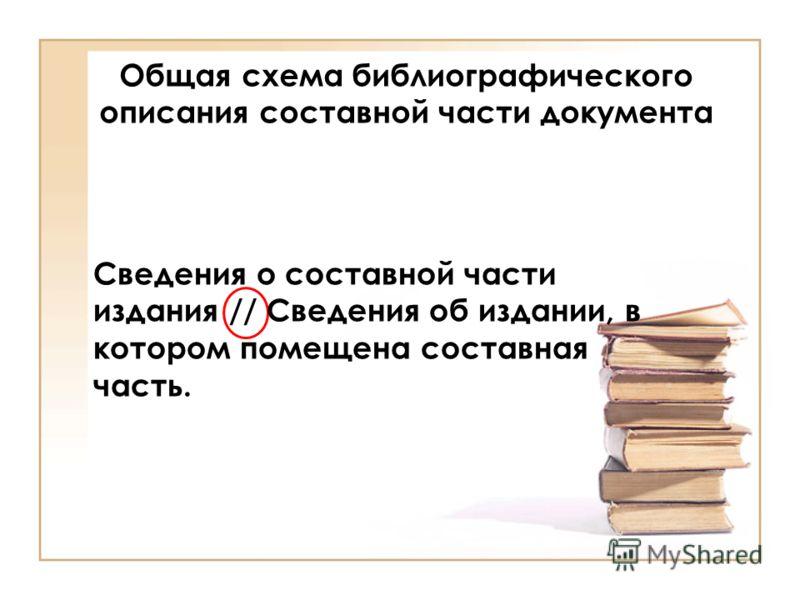 Общая схема библиографического описания составной части документа Сведения о составной части издания // Сведения об издании, в котором помещена составная часть.