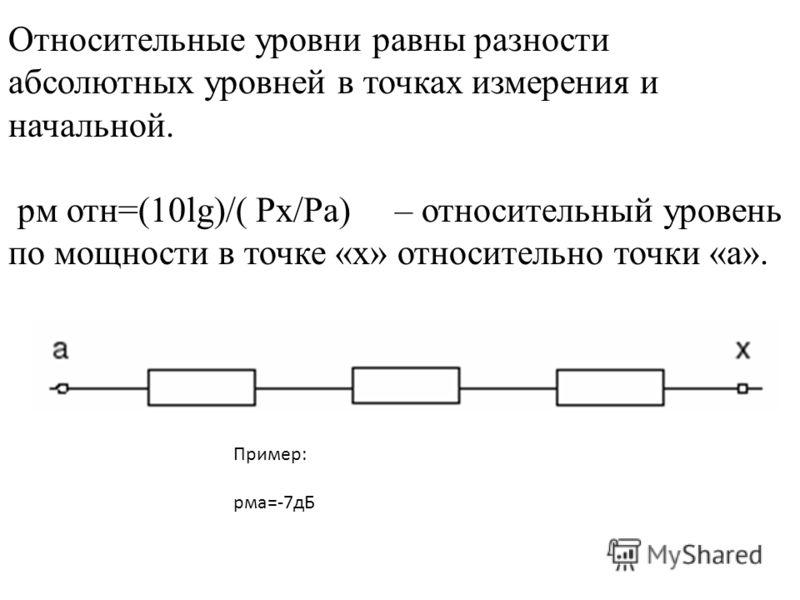 Относительные уровни равны разности абсолютных уровней в точках измерения и начальной. pм отн=(10lg)/( Px/Pa) – относительный уровень по мощности в точке «x» относительно точки «а». Пример: pма=-7дБ