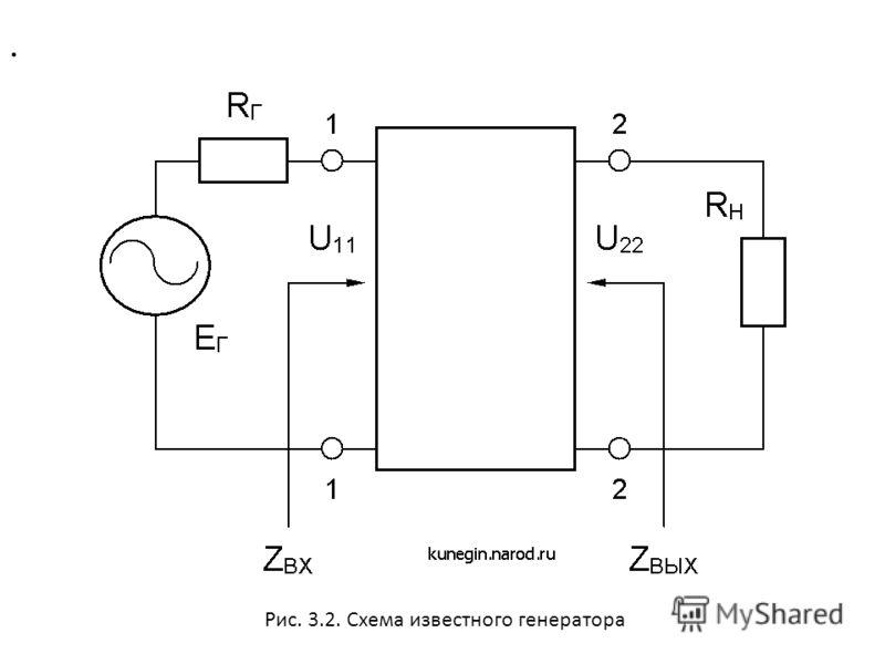 . Рис. 3.2. Схема известного генератора