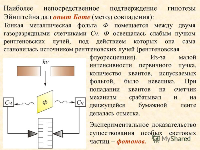 Наиболее непосредственное подтверждение гипотезы Эйнштейна дал опыт Боте (метод совпадения): Тонкая металлическая фольга Ф помещается между двумя газоразрядными счетчиками Сч. Ф освещалась слабым пучком рентгеновских лучей, под действием которых она