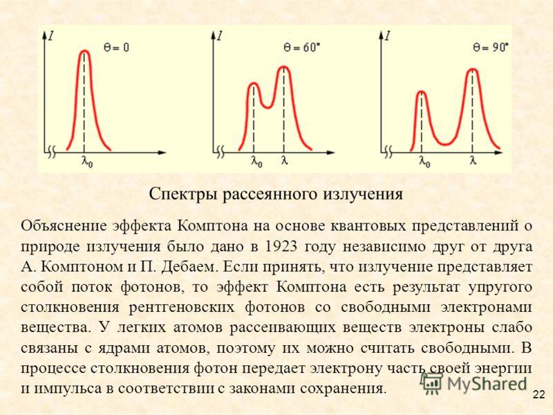 22 Спектры рассеянного излучения Объяснение эффекта Комптона на основе квантовых представлений о природе излучения было дано в 1923 году независимо друг от друга А. Комптоном и П. Дебаем. Если принять, что излучение представляет собой поток фотонов,