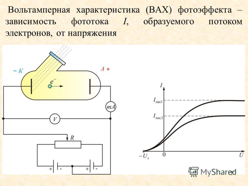 Вольтамперная характеристика (ВАХ) фотоэффекта – зависимость фототока I, образуемого потоком электронов, от напряжения 7