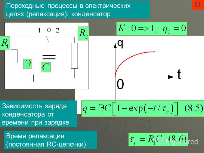 11 Переходные процессы в электрических цепях (релаксация): конденсатор Зависимость заряда конденсатора от времени при зарядке Время релаксации (постоянная RC-цепочки)