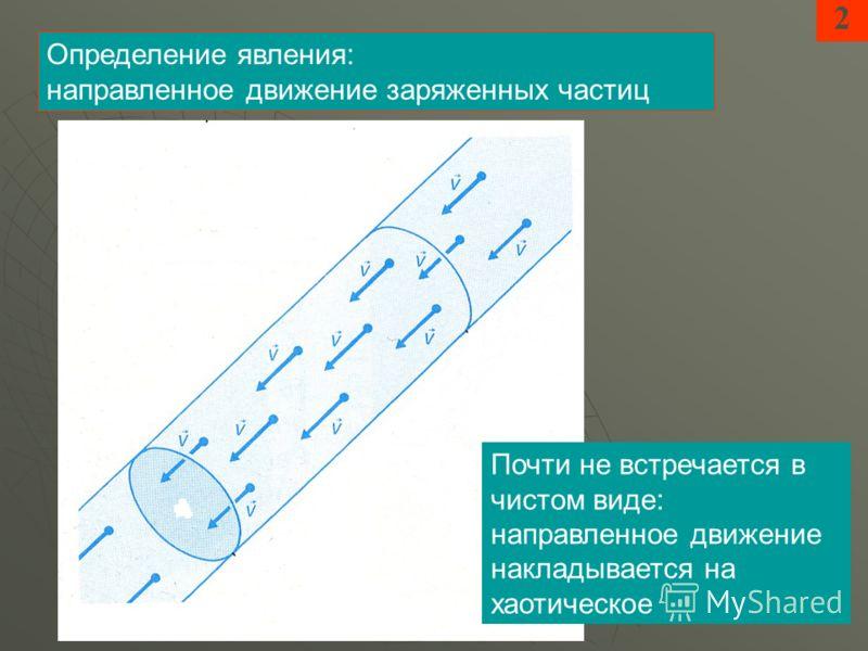 2 Определение явления: направленное движение заряженных частиц Почти не встречается в чистом виде: направленное движение накладывается на хаотическое