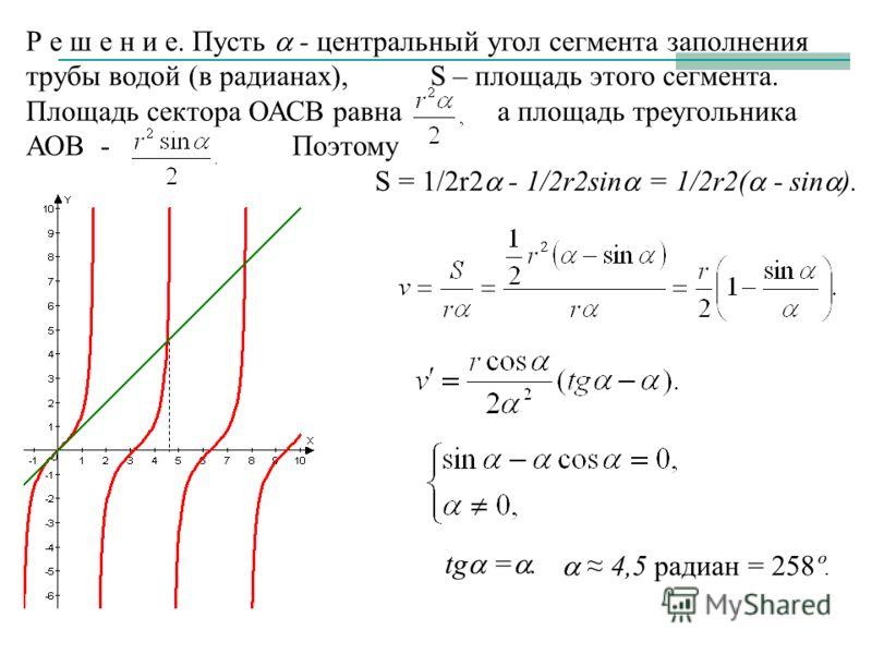 Р е ш е н и е. Пусть - центральный угол сегмента заполнения трубы водой (в радианах), S – площадь этого сегмента. Площадь сектора ОАСВ равна а площадь треугольника АОВ - Поэтому S = 1/2r2 - 1/2r2sin = 1/2r2( - sin ). tg =. 4,5 радиан = 258º.