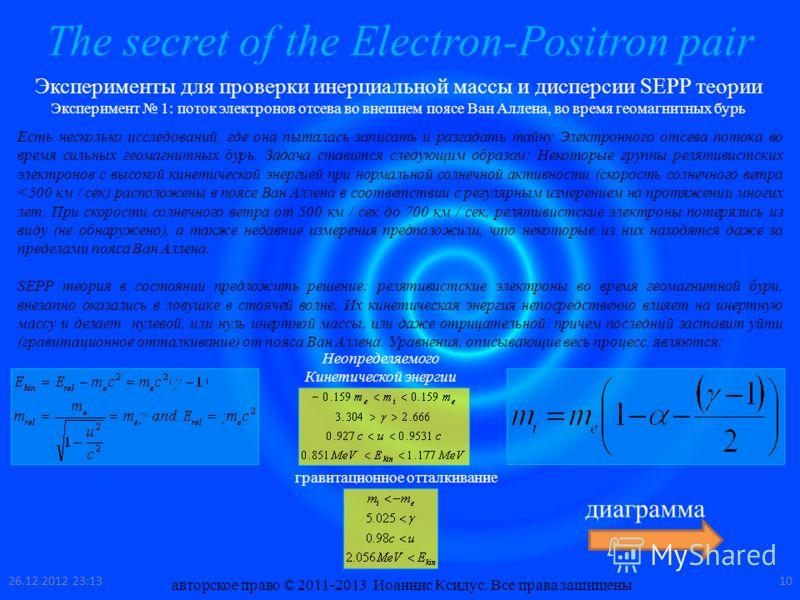 The secret of the Electron-Positron pair Эксперименты для проверки инерциальной массы и дисперсии SEPP теории Эксперимент 1: поток электронов отсева во внешнем поясе Ван Аллена, во время геомагнитных бурь Есть несколько исследований, где она пыталась