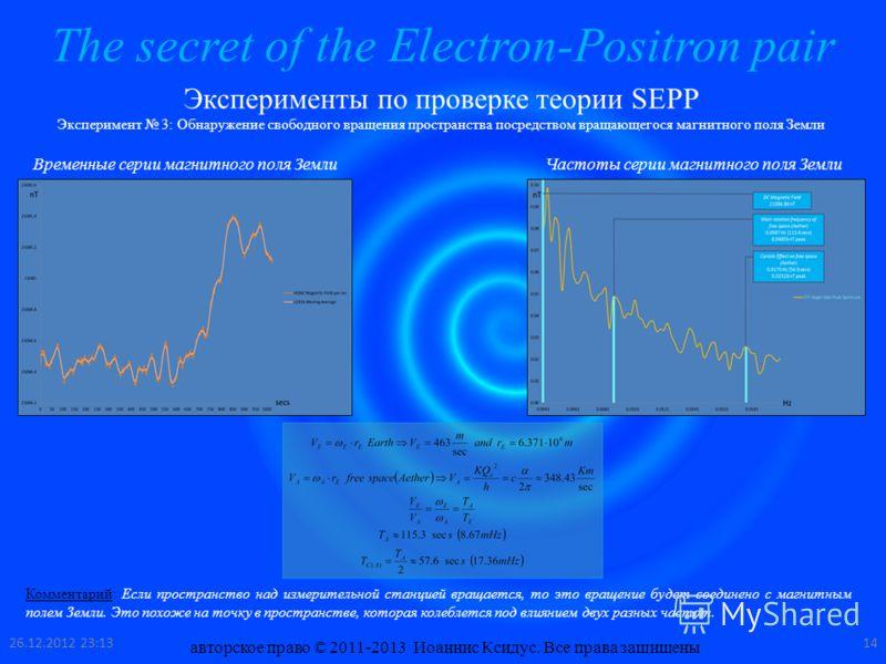 The secret of the Electron-Positron pair Эксперименты по проверке теории SEPP Эксперимент 3: Обнаружение свободного вращения пространства посредством вращающегося магнитного поля Земли Временные серии магнитного поля ЗемлиЧастоты серии магнитного пол