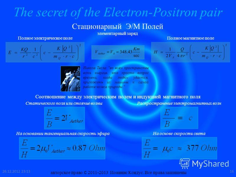 The secret of the Electron-Positron pair Стационарный Э/M Полей элементарный заряд Полное электрическое поле Соотношение между электрическим полем и индукцией магнитного поля Полное магнитное поле Статического поля или стоячие волныРаспространение эл