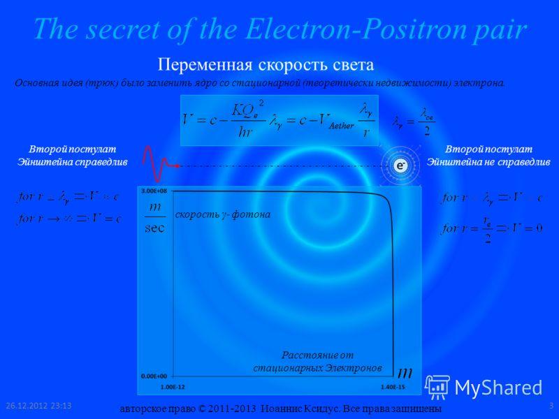 The secret of the Electron-Positron pair Основная идея (трюк) было заменить ядро со стационарной (теоретически недвижимости) электрона. Переменная скорость света скорость γ- фотона Расстояние от стационарных Электронов Второй постулат Эйнштейна справ
