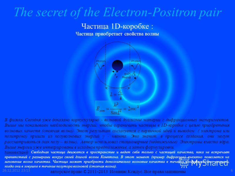 The secret of the Electron-Positron pair Частица 1D-коробке : Частица приобретает свойства волны Photon E/M Radius В физики Сегодня уже доказано корпускулярно - волновой дуализмы материи с дифракционных экспериментов. Выше мы показываем необходимость