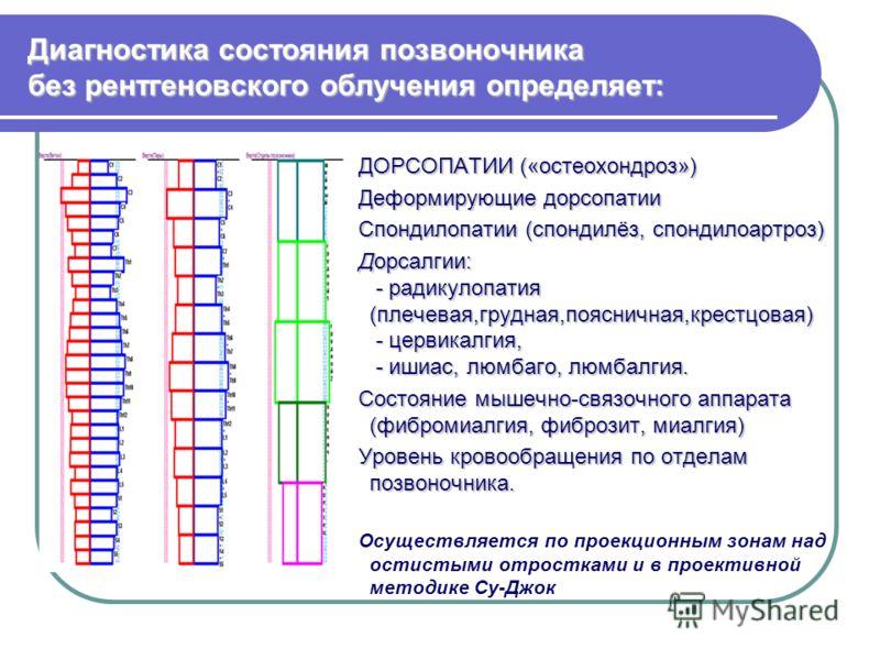 Диагностика состояния позвоночника без рентгеновского облучения определяет: ДОРСОПАТИИ («остеохондроз») Деформирующие дорсопатии Спондилопатии (спондилёз, спондилоартроз) Дорсалгии: - радикулопатия (плечевая,грудная,поясничная,крестцовая) - цервикалг