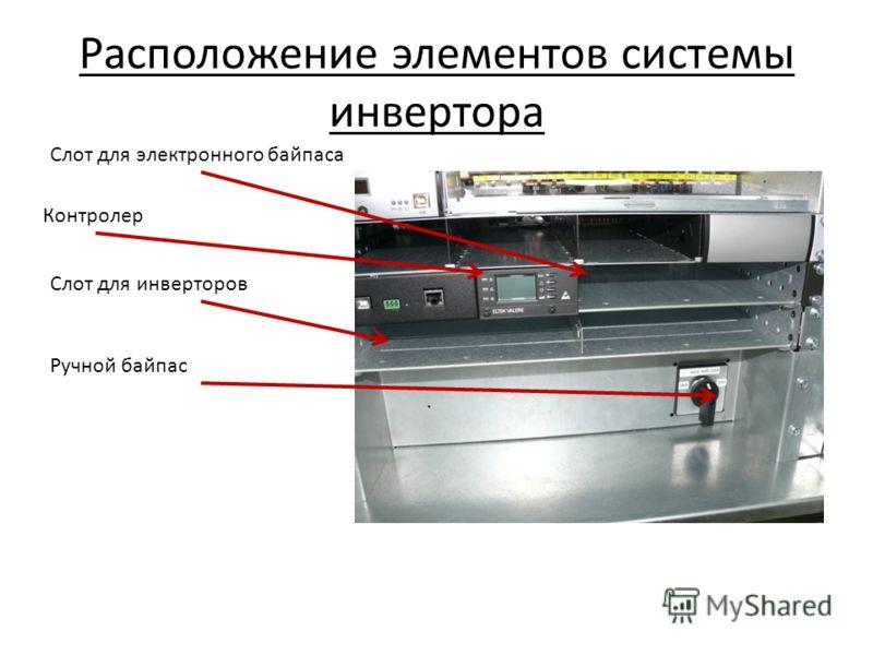 Расположение элементов системы инвертора Контролер Слот для электронного байпаса Слот для инверторов Ручной байпас