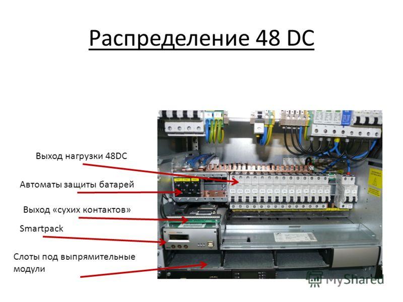 Распределение 48 DC Автоматы защиты батарей Smartpack Выход «сухих контактов» Слоты под выпрямительные модули Выход нагрузки 48DC