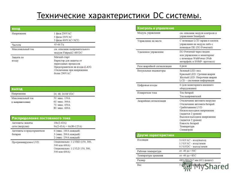 Технические характеристики DC системы.