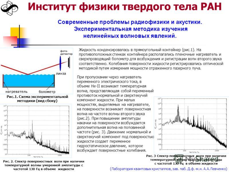 Институт физики твердого тела РАН Современные проблемы радиофизики и акустики. Экспериментальная методика изучения нелинейных волновых явлений. Жидкость конденсировалась в прямоугольный контейнер (рис.1). На противоположных стенках контейнера распола