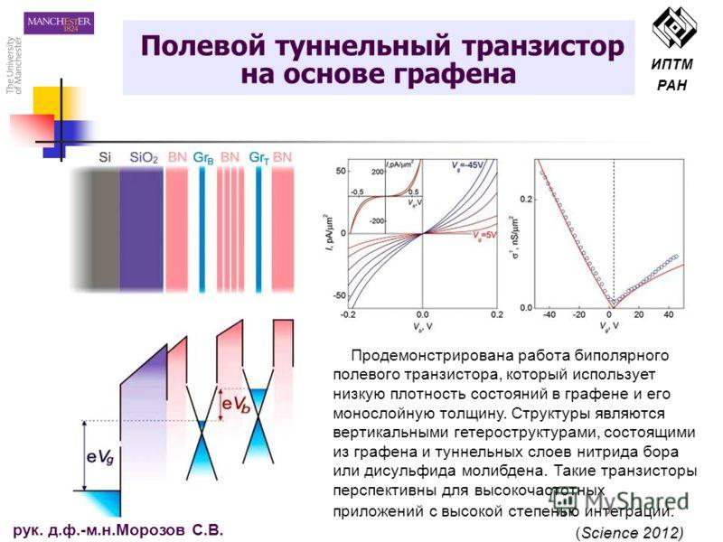 Полевой туннельный транзистор на основе графена Продемонстрирована работа биполярного полевого транзистора, который использует низкую плотность состояний в графене и его монослойную толщину. Cтруктуры являются вертикальными гетероструктурами, состоящ