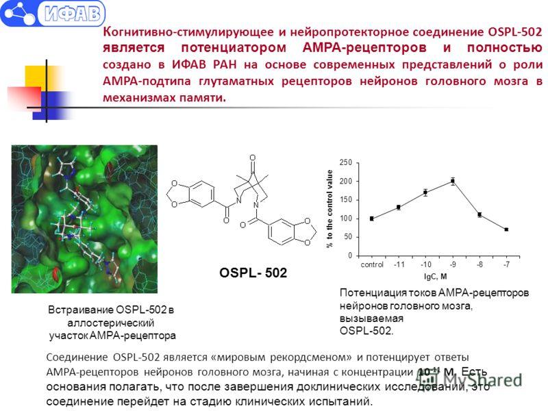 К огнитивно-стимулирующее и нейропротекторное соединение OSPL-502 является потенциатором АМРА-рецепторов и полностью создано в ИФАВ РАН на основе современных представлений о роли АМРА-подтипа глутаматных рецепторов нейронов головного мозга в механизм