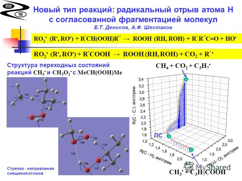 Новый тип реакций: радикальный отрыв атома Н с согласованной фрагментацией молекул Е.Т. Денисов, А.Ф. Шестаков RO 2 (R, RO ) + R CH(OOH)R ROOH (RH, ROH) + R R C=O + HO RO 2 (R, RO ) + R COOH ROOH (RH, ROH) + CO 2 + R CH 3 + C 3 H 7 COOH CH 4 + CO 2 +