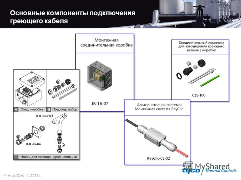 Основные компоненты подключения греющего кабеля п'ятниця, 22 лютого 2013 р.
