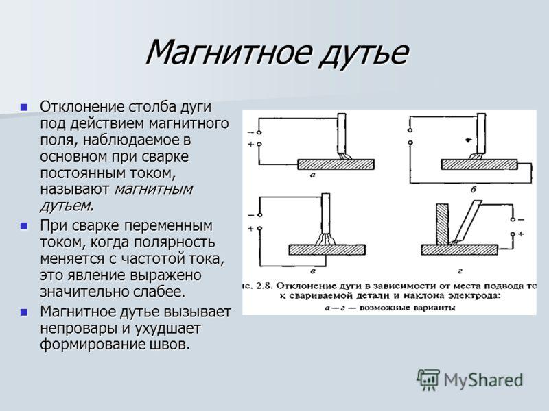 Магнитное дутье Отклонение столба дуги под действием магнитного поля, наблюдаемое в основном при сварке постоянным током, называют магнитным дутьем. Отклонение столба дуги под действием магнитного поля, наблюдаемое в основном при сварке постоянным то