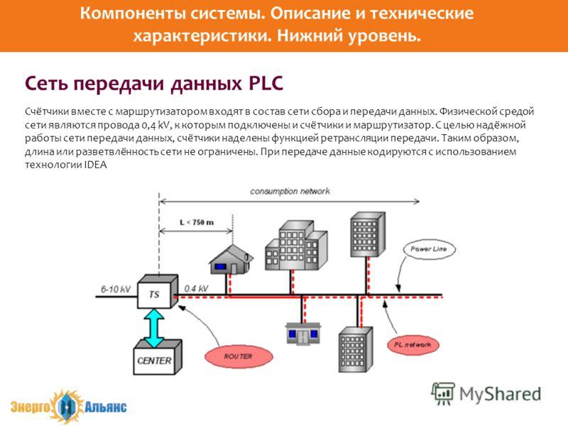 Счётчики вместе с маршрутизатором входят в состав сети сбора и передачи данных. Физической средой сети являются провода 0,4 kV, к которым подключены и счётчики и маршрутизатор. С целью надёжной работы сети передачи данных, счётчики наделены функцией