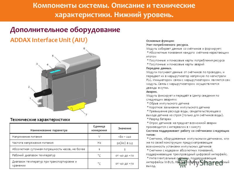 Дополнительное оборудование Технические характеристики Наименование параметра Единица измерения Значение Напряжение питанияV180 – 240 Частота напряжения питания Hz50(60) ± 2,5 Абсолютная суточная погрешность часов, не более s5 Рабочий диапазон темпер
