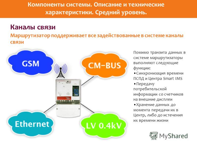 Каналы связи Маршрутизатор поддерживает все задействованные в системе каналы связи Помимо транзита данных в системе маршрутизаторы выполняют следующие функции: Синхронизация времени ПСПД и Центра Smart IMS Передачу потребительской информации со счетч