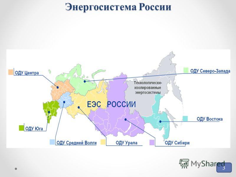 Энергосистема России 3