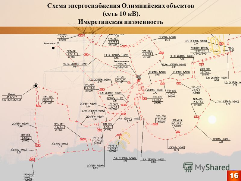 Схема энергоснабжения