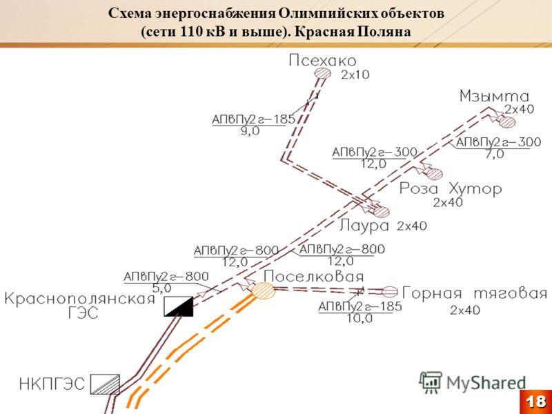 Схема энергоснабжения Олимпийских объектов (сети 110 кВ и выше). Красная Поляна18 1818