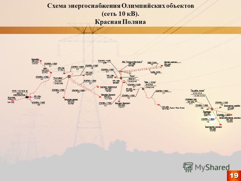 Схема энергоснабжения Олимпийских объектов (сеть 10 кВ). Красная Поляна19