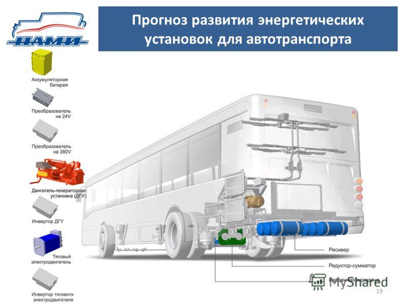 Прогноз развития энергетических установок для автотранспорта 19