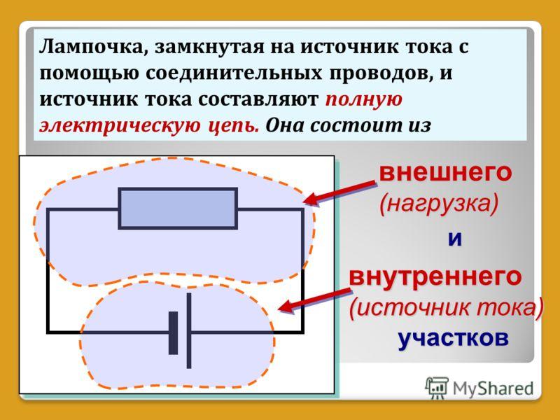 Лампочка, замкнутая на источник тока с помощью соединительных проводов, и источник тока составляют полную электрическую цепь. Она состоит из внешнего(нагрузка) и внутреннего (источник тока) участков