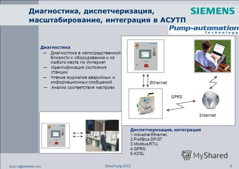 cecp.ru@siemens.com 8 SimoPump 2012 Идентификация состояния станции Анализ соответствия настроек Чтение журналов аварийных и информационных сообщений Диагностика в непосредственной близости к оборудованию и из любого места по Интернет Ethernet GPRS I