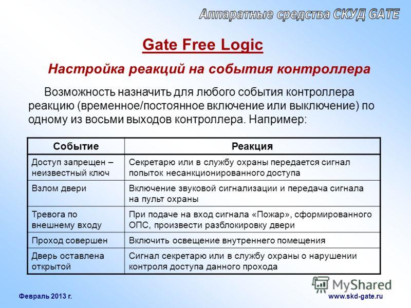 Февраль 2013 г. www.skd-gate.ru Gate Free Logic Возможность назначить для любого события контроллера реакцию (временное/постоянное включение или выключение) по одному из восьми выходов контроллера. Например: Настройка реакций на события контроллера С