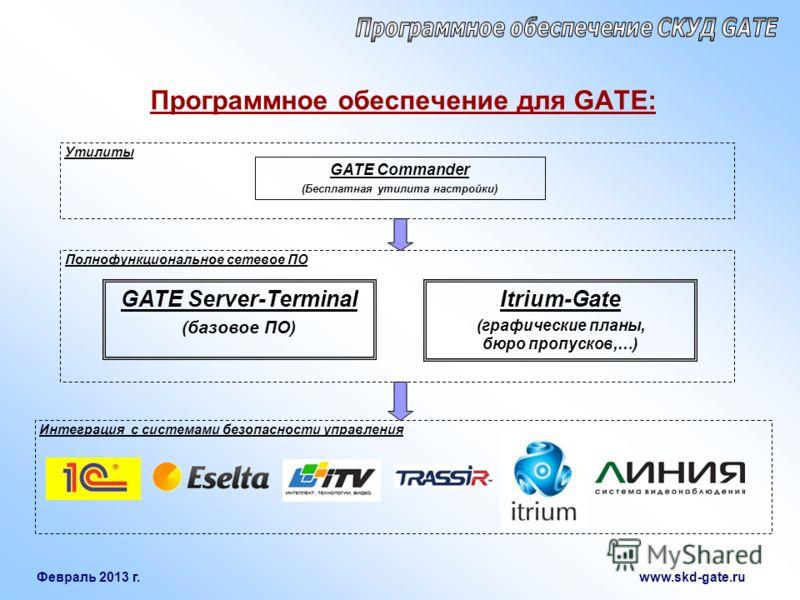 Февраль 2013 г. www.skd-gate.ru Программное обеспечение для GATE: GATE Commander (Бесплатная утилита настройки) GATE Server-Terminal (базовое ПО) Утилиты Полнофункциональное сетевое ПО Itrium-Gate (графические планы, бюро пропусков,…) Интеграция с си