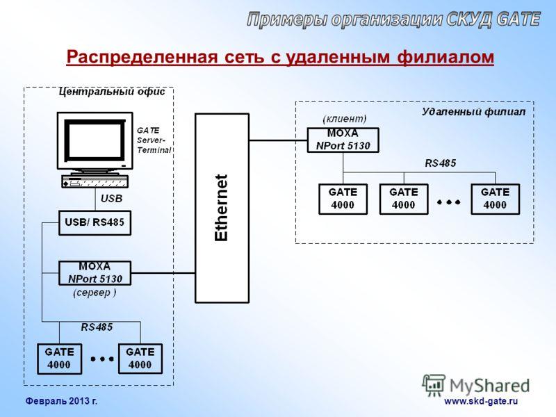 Февраль 2013 г. www.skd-gate.ru Распределенная сеть с удаленным филиалом