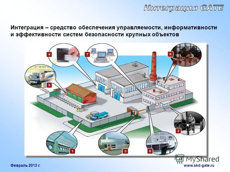 Февраль 2013 г. www.skd-gate.ru Интеграция – средство обеспечения управляемости, информативности и эффективности систем безопасности крупных объектов