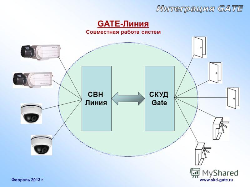 Февраль 2013 г. www.skd-gate.ru СВН Линия СКУД Gate GATE-Линия Совместная работа систем