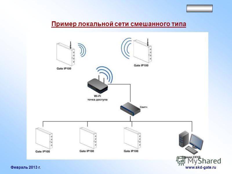 Февраль 2013 г. www.skd-gate.ru Пример локальной сети смешанного типа