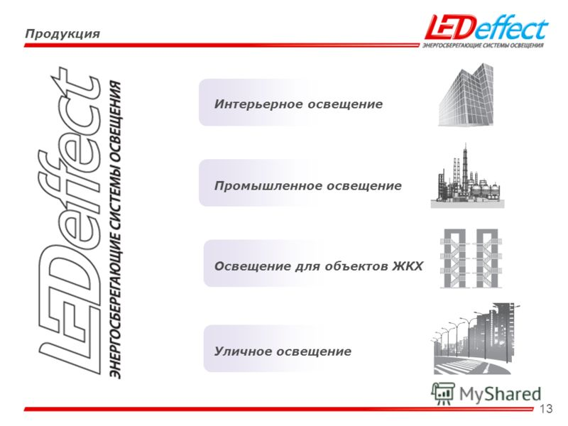 13 Продукция Интерьерное освещение Промышленное освещение Освещение для объектов ЖКХ Уличное освещение