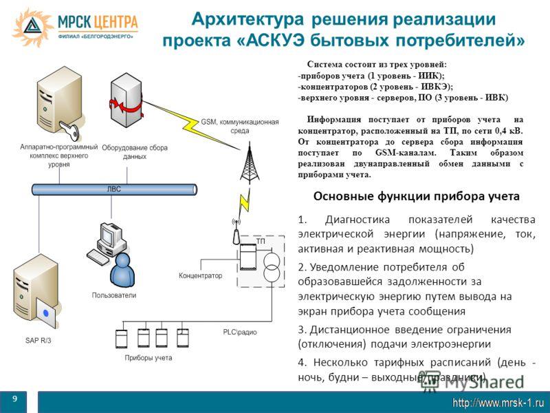 9 Основные функции прибора учета 1. Диагностика показателей качества электрической энергии (напряжение, ток, активная и реактивная мощность) 2. Уведомление потребителя об образовавшейся задолженности за электрическую энергию путем вывода на экран при