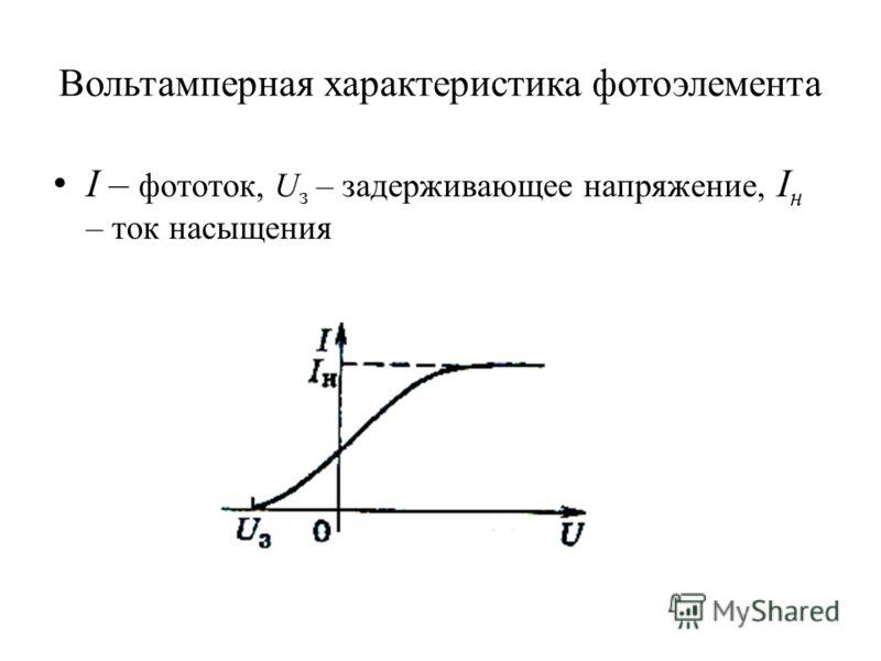 Вольтамперная характеристика фотоэлемента I – фототок, U з – задерживающее напряжение, I н – ток насыщения