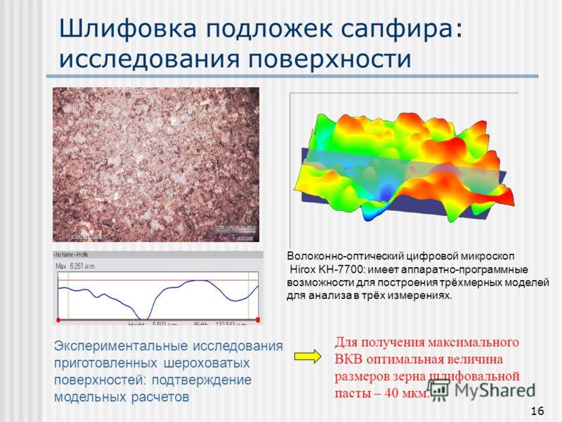 Шлифовка подложек сапфира: исследования поверхности 16 Волоконно-оптический цифровой микроскоп Hirox KH-7700: имеет аппаратно-программные возможности для построения трёхмерных моделей для анализа в трёх измерениях. Экспериментальные исследования приг