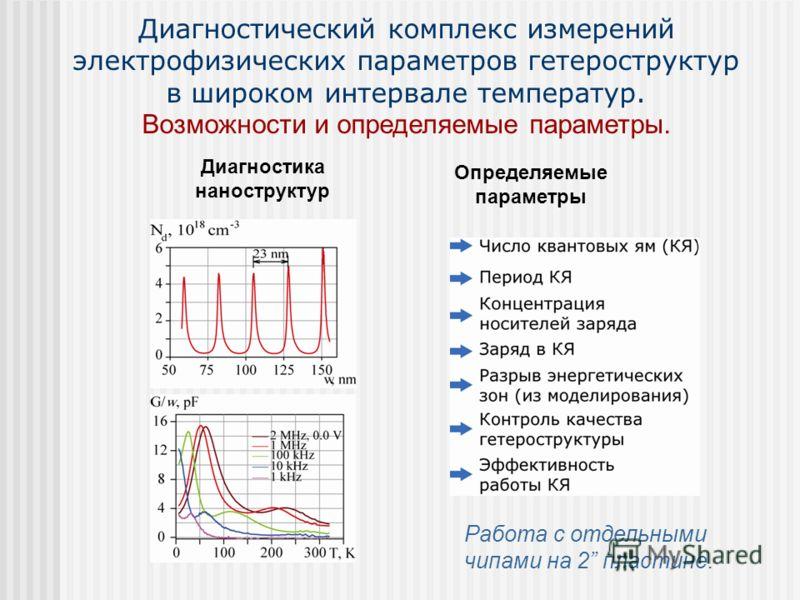 Определяемые параметры Диагностика наноструктур Диагностический комплекс измерений электрофизических параметров гетероструктур в широком интервале температур. Возможности и определяемые параметры. Работа с отдельными чипами на 2 пластине.