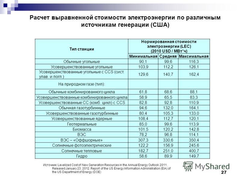27 Тип станции Нормированная стоимости электроэнергии (LEC) (2010 USD / МВт*ч) МинимальнаяСредняяМаксимальная Обычные угольные90,199,6116,3 Усовершенствованные угольные103,9112,2126,1 Усовершенствованные угольные с CCS (сист. улав. и погл.) 129,6140,