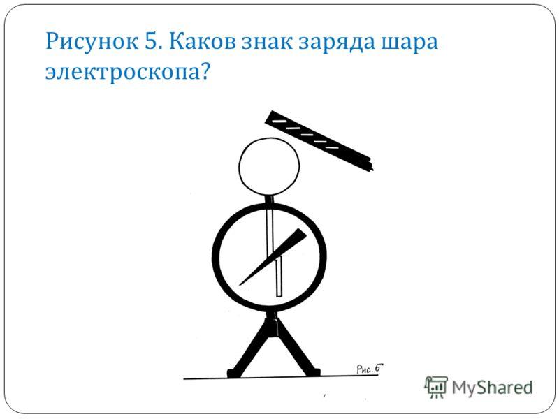 Рисунок 5. Каков знак заряда шара электроскопа ?