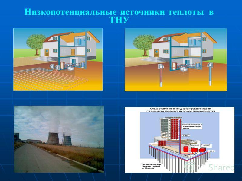 Низкопотенциальные источники теплоты в ТНУ