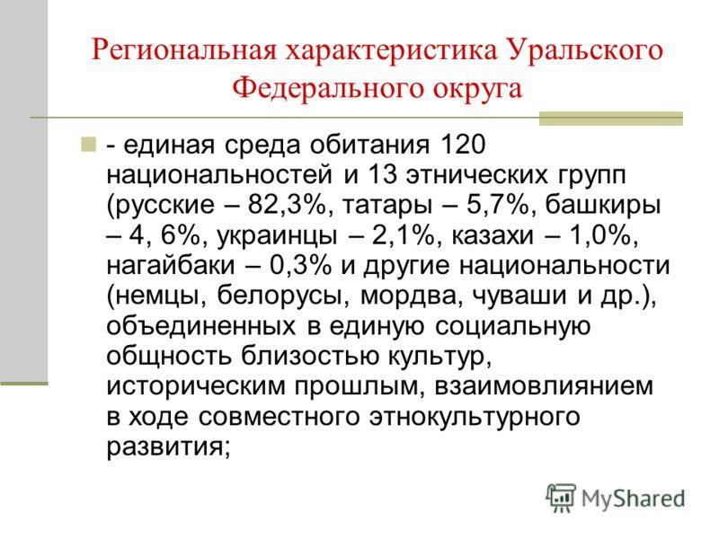Региональная характеристика Уральского Федерального округа - единая среда обитания 120 национальностей и 13 этнических групп (русские – 82,3%, татары – 5,7%, башкиры – 4, 6%, украинцы – 2,1%, казахи – 1,0%, нагайбаки – 0,3% и другие национальности (н